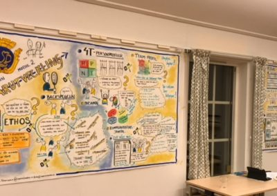 Graphic recording HSB chefer