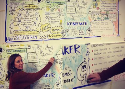 Graphic recording Handelsbanken